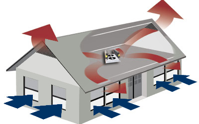 The Importance of a Properly ventilated Roof